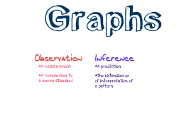 Graphic Relationships