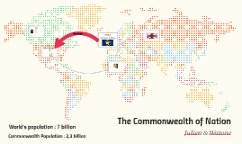 The Commonwealth of Nation