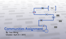 Communities Assignment