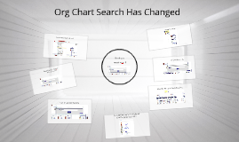 Org Chart Search HasChanged