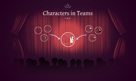 Characters in Teams