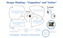 Design Thinking - Empathize and Define - a working document