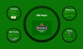 Copy of Heineken SWOT Analysis