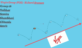 Copy of Virgin Group- Richard Branson