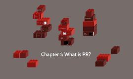 COMM 497: Chapter 1: What is PR?