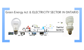 Copy of Green Energy Act & Electricity Sector in Ontario