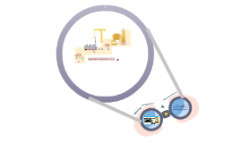 Engenharia organizacional e suas sub-áreas