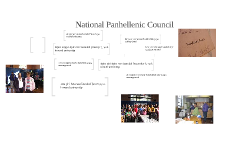 national panhellenic council
