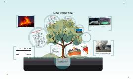 Copy of Los volcanes