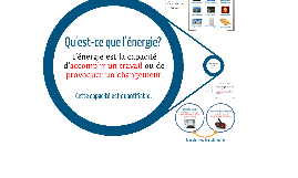 L'énergie et ses manifestations