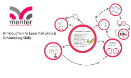 Staff Introduction to Essential Skills for Learners