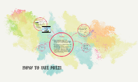 How to use prezi