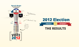 Election Results Prezi