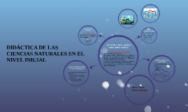 Copy of DIDÁCTICA DE LAS CIENCIAS NATURALES EN EL NIVEL INICIAL
