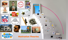Motivation Theories