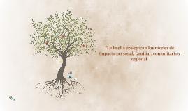 La huella ecológica a los niveles de impacto personal, fami
