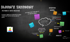 Copy of Bloom's Taxonomy