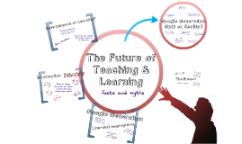 the future of teaching and learning