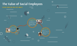 The Value of Social Employees