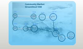 SRCM Recommended Value Map
