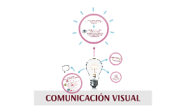 Copy of Comunicación Visual