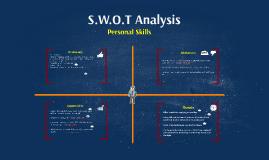 Copy of S.W.O.T Analysis - Personal Skills