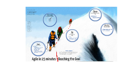 Agile in 15 minutes