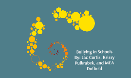Copy of Bullying In Schools