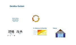 Genma Kaizen