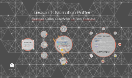 Narration Pattern