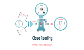 Close Reading (MMS Science)