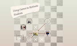 Using Games to Motivate Students
