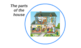 Copy of The parts of the house