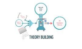 Building a Theory