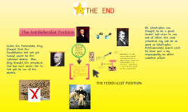 federalists vs. anitfederalists