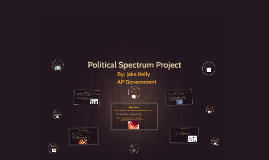 Copy of Political Spectrum Project