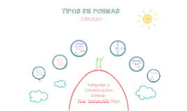 Tipos de poemas- Ejercicios