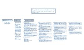 Estructura Organizacional del Sarlaft. Funciones y responsabilidades de las áreas del Banco