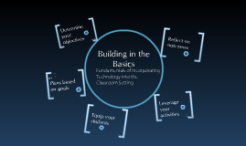 Building in the Basics: Fundamentals of Incorporating Technology into the Classroom Setting