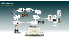 Online Education How-to