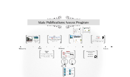 State Publications Access Program