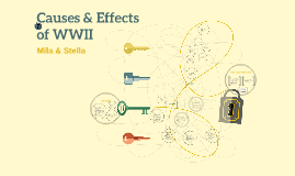 Causes & Effects of WWII