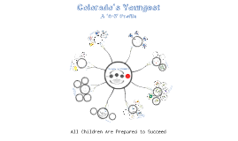 Colorado's Youngest: A '0-5' Profile