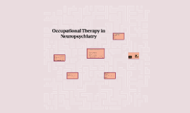 Occupational Therapy in Neuropsychiatry