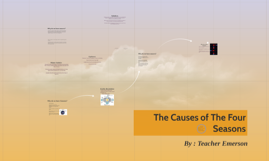 Causes of The Four Seasons