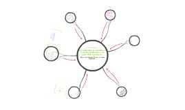 historia/linea cronologica