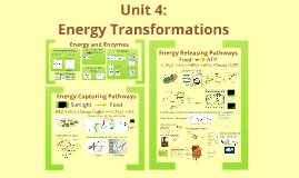 Unit 3: Energy Capture and Release