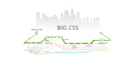 Copy of BIG CSS