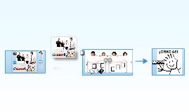ISO 12207-2008: Proceso de Implementación y Reutilización de SW