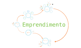 Copy of Emprendimiento